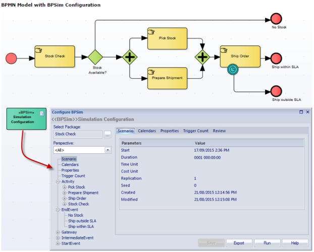 BPSim Enterprise Architect 12.1 business process simulation