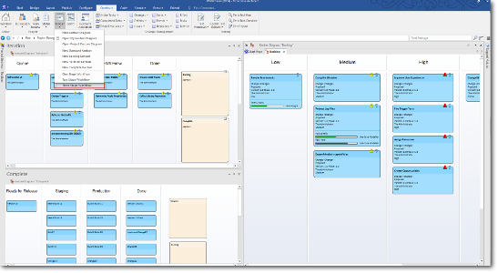 kanban model patterns sml