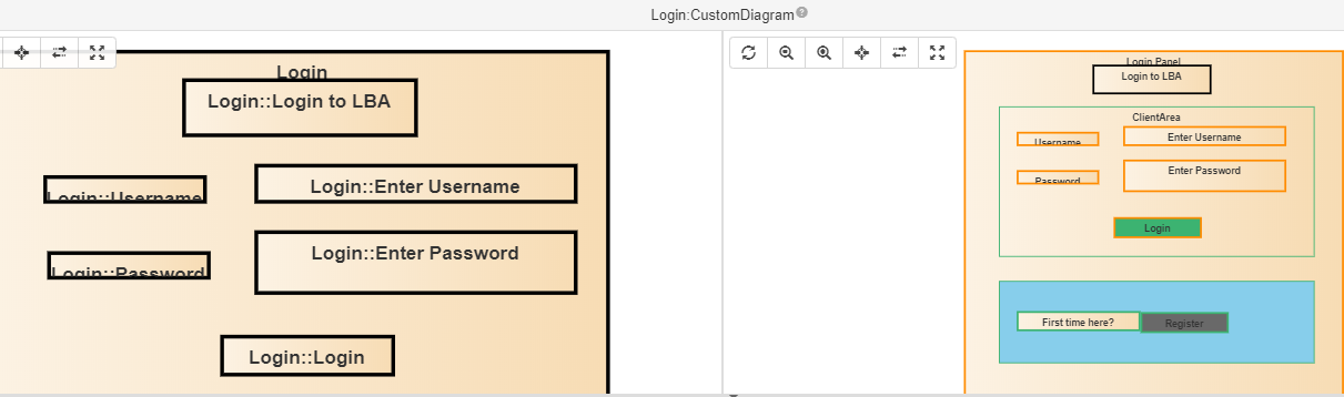 Fig 9 LemonTree diff wireframe login copy