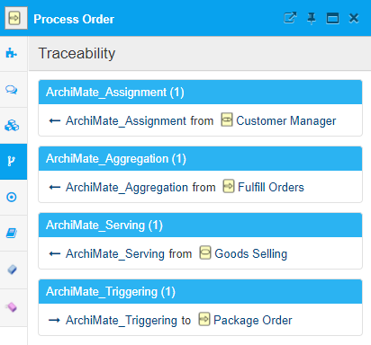 Prolaborate 3.4 archimate business process traceability