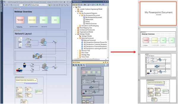 Enterprise Architect to PowerPoint Export Tool