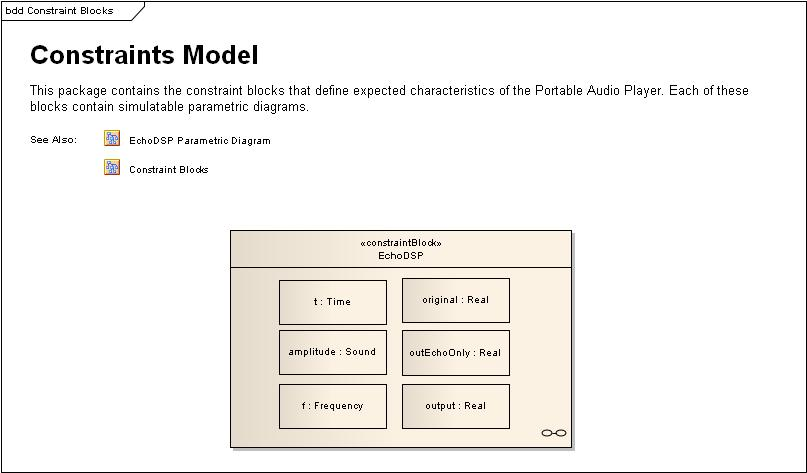 "Figure 11 – Constraint Blocks for the Audio Player's ""Echo"" signal processing fu"